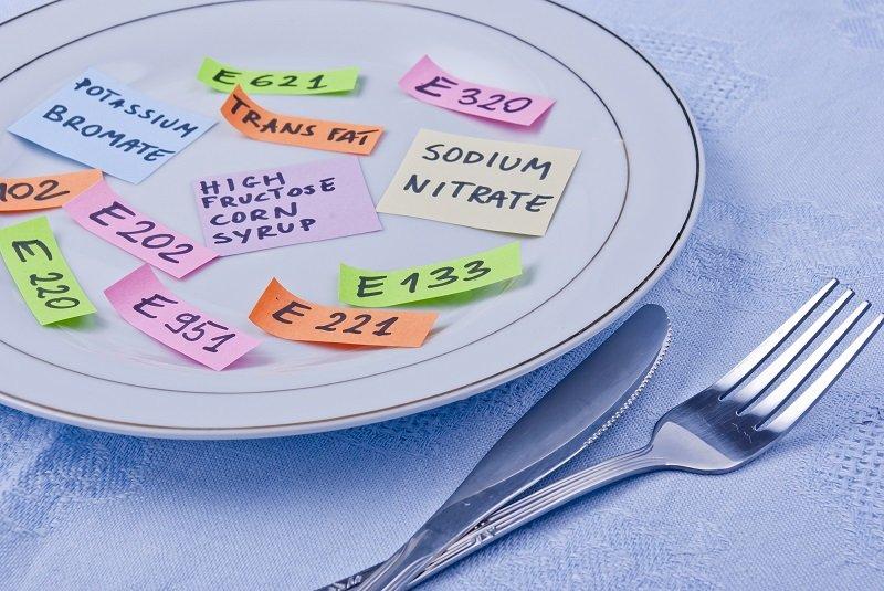 полная таблица пищевых добавок е