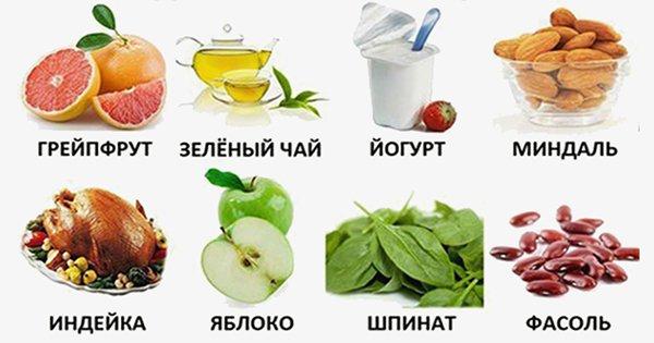 5 полезных таблиц для тех, кто пристально следит за своим весом и здоровьем.