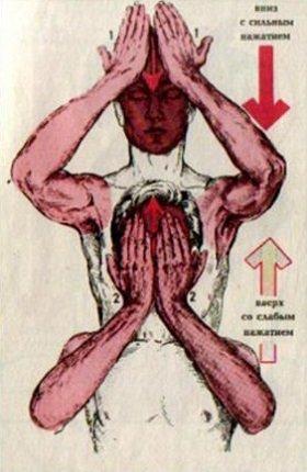 массаж лица и лба