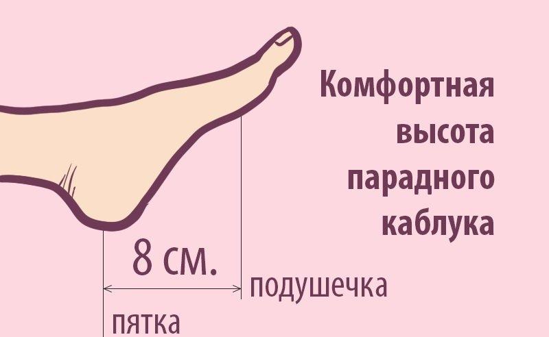 удобная обувь каблуке