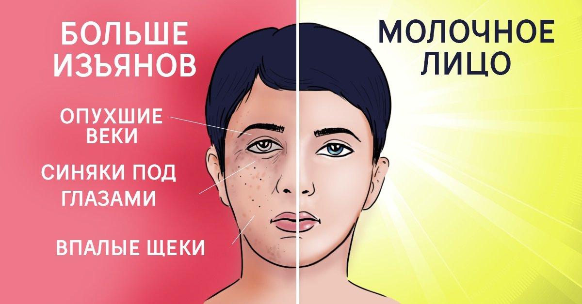 Продукты, которые негативно влияют на состояние кожи