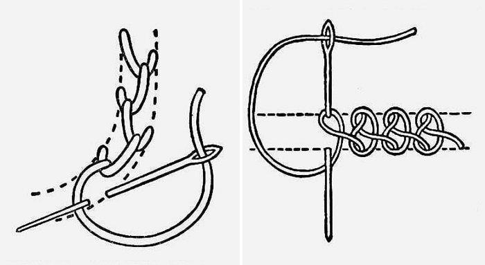 ручные швы иглой