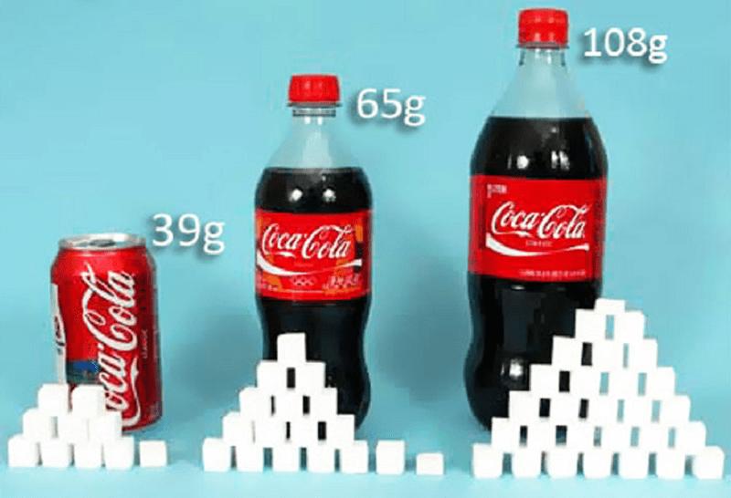 содержание сахара в кока коле