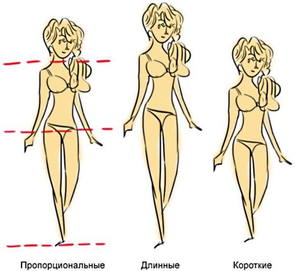 как похудеть в верхней части живота